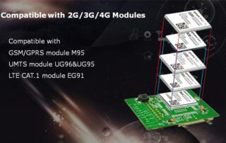 Migrationslösung 2G-3G-4G