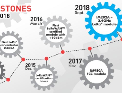 Jubiläums-Preisnachlass für IMST-LoRa-Module