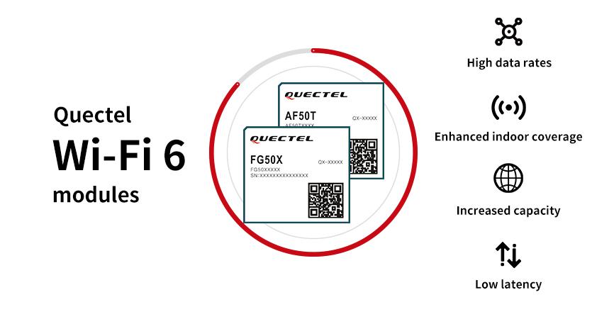 Quectel-Serien AF50T und FG50X für WiFi6-Applikationen