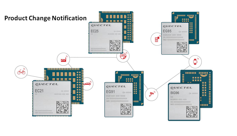 Product Change Notifications für Quectel-Module