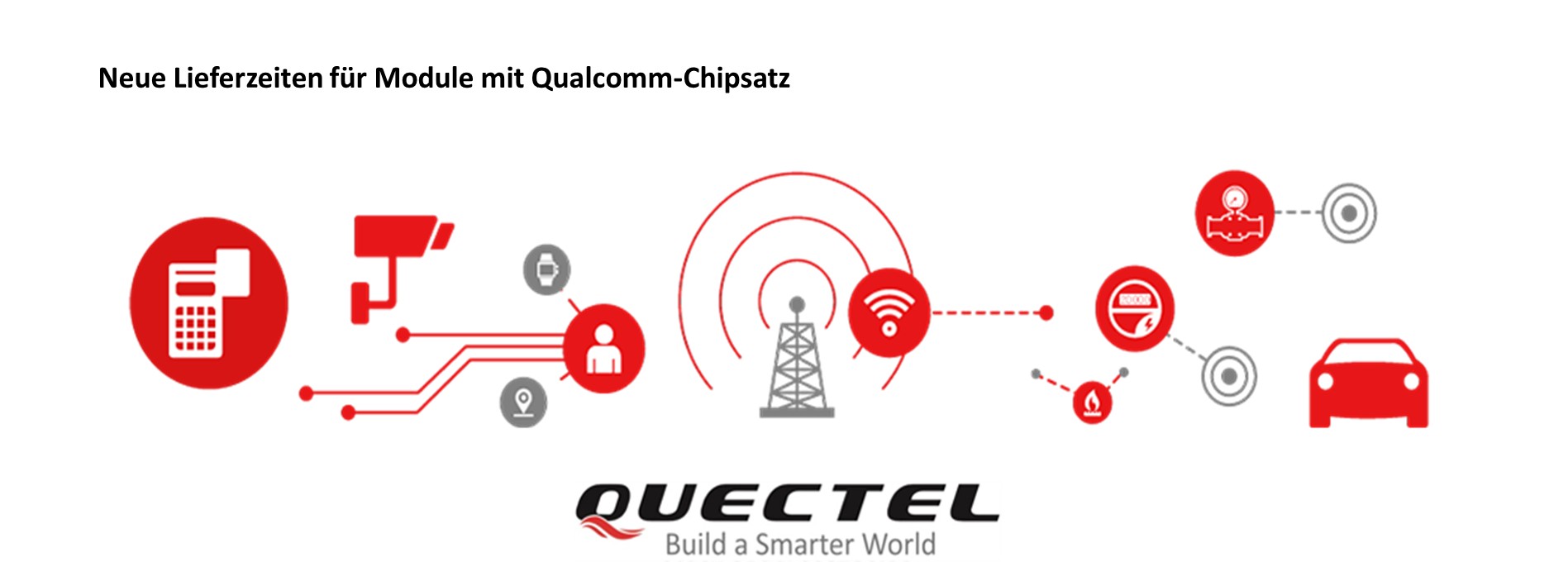 Neue Liefertermine für Quectel-Module mit Qualcomm-Chipsatz