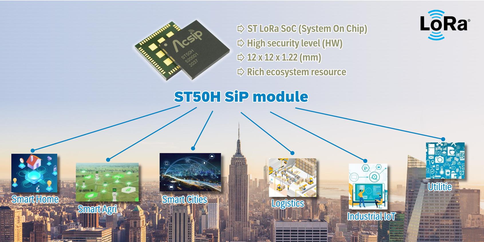 Neues LoRa-SiP-Modul ST50H