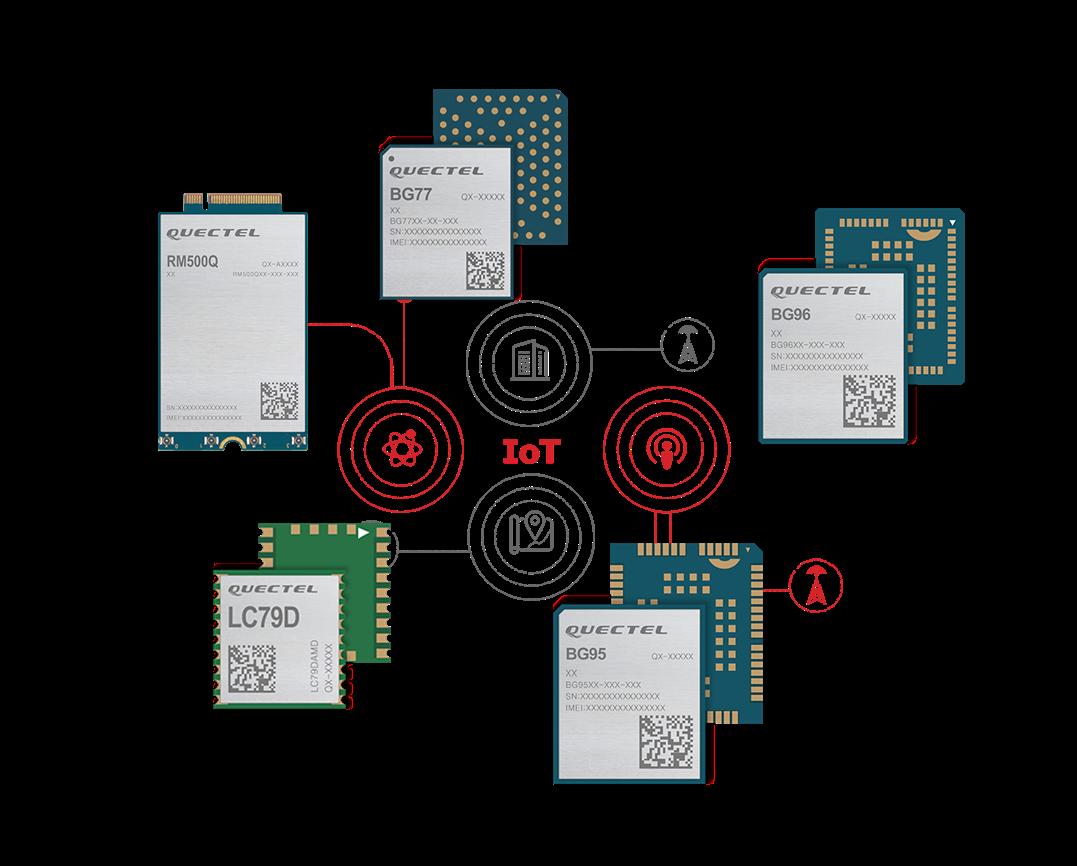 Neue Firmware für Quectel-Module