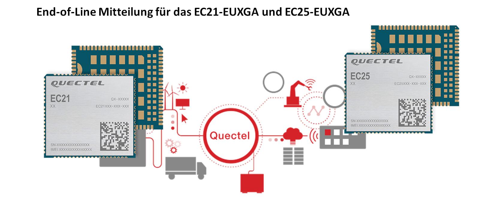 End-of-Line Mitteilung für das EC21-EUXGA und EC25-EUXGA
